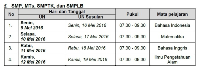 jadwal UN SMP