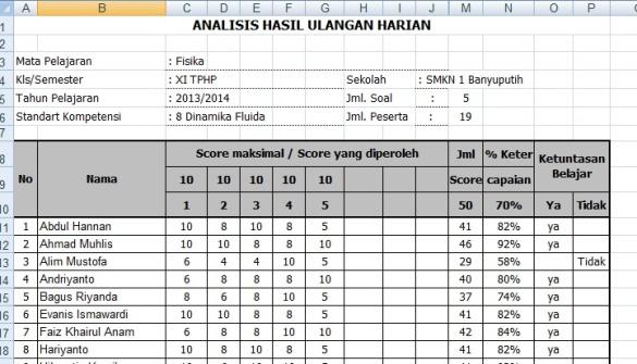 analisis soal Essay
