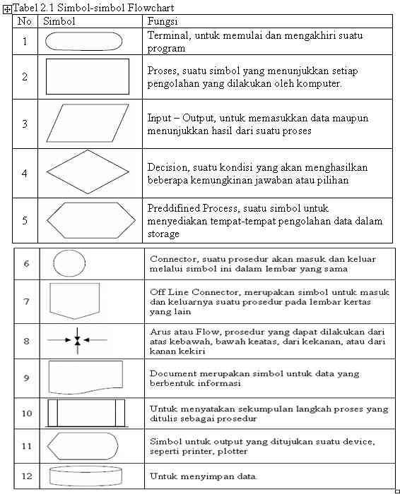 simbol-flowchart-1